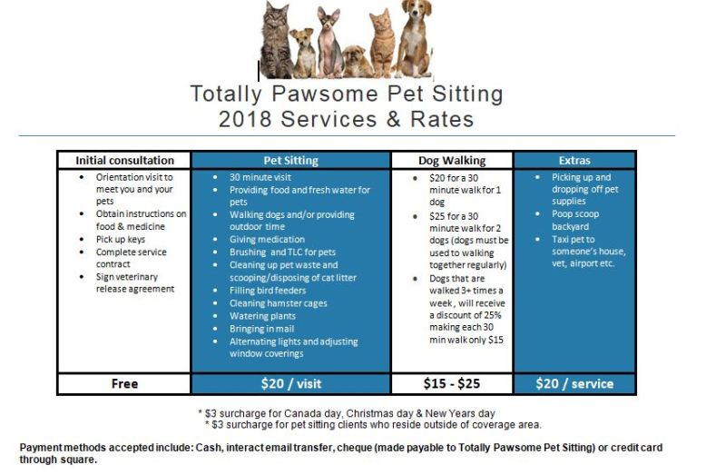 Services & Rates – Totally Pawsome Pet Sitting